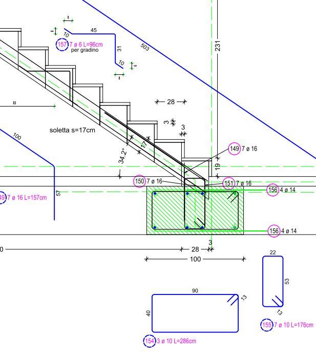 Progettazione cemento armato