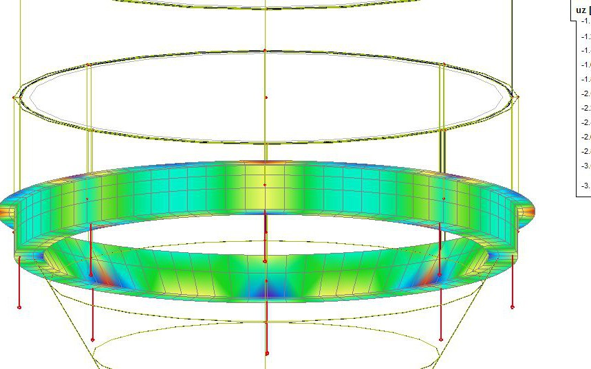 Analisi elementi finiti trave ad anello